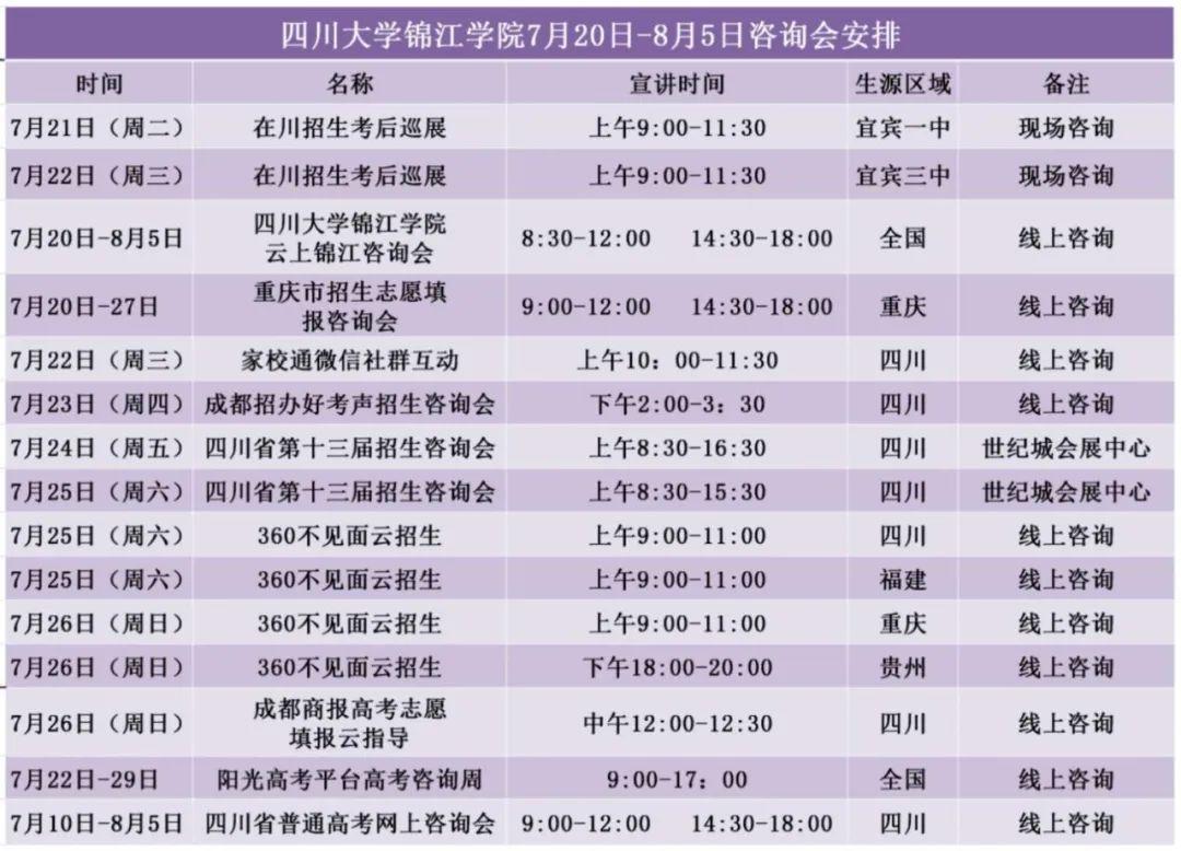 四川大学锦江学院7月20日-8月5日咨询会安排